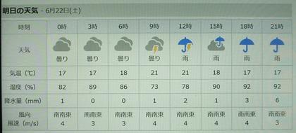 鳥栖 天気 予報
